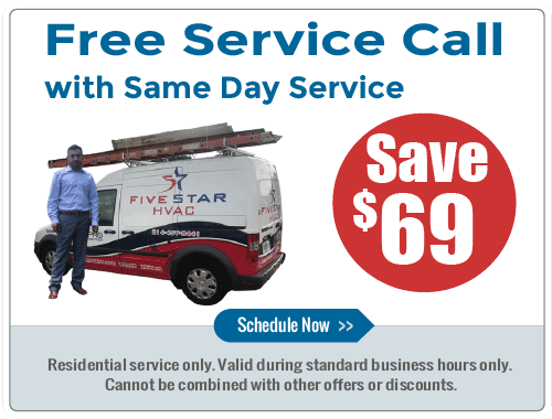 Free Service Call with Same Day Service